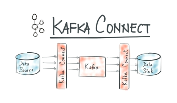 An End to Silos: How to Integrate your Databases with Apache Kafka